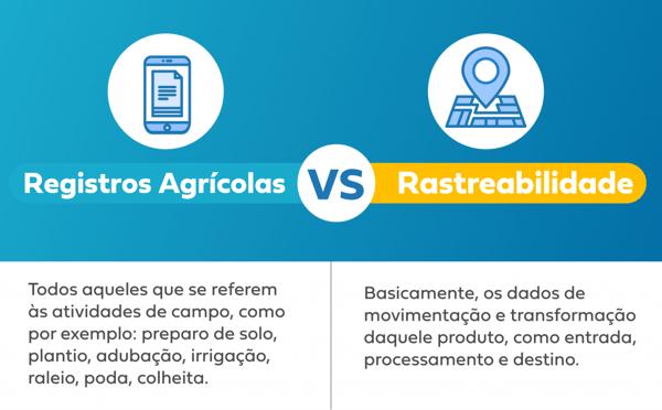 Registros agrícolas e rastreabilidade