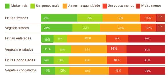 Tabela de produtos quantidade