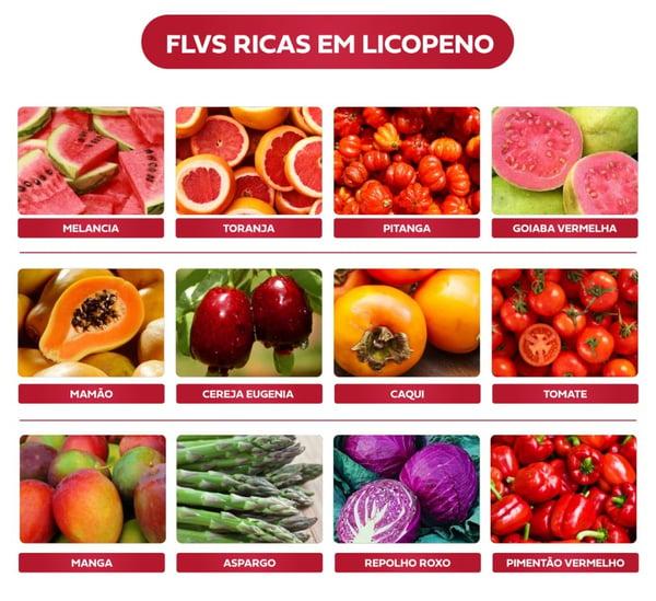 FLV ricas em licopeno