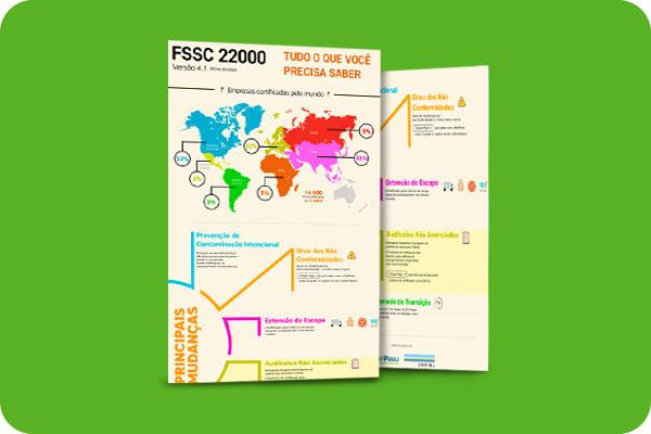 Infográfico FSSC 22000 - Tudo o que você precisa saber