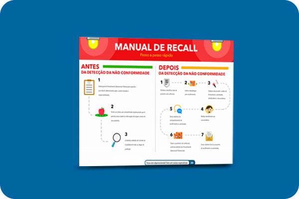 Infográfico Recall de alimentos