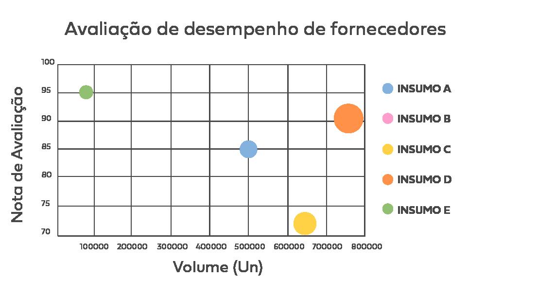 __Auditoria de Forncedores _Indústria